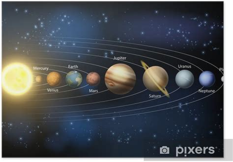 sun  planets   solar system poster pixers