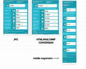psd to responsive html email or mailchimp template With mailchimp mobile templates