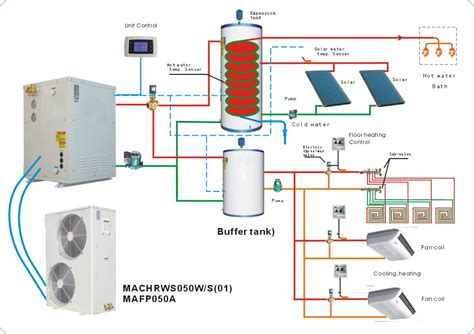 Indoor Installation Type R410a Dc Inverter Evi Air To