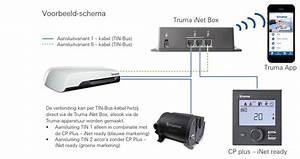 Truma Inet System : truma inet system de toekomst van het kamperen ~ Jslefanu.com Haus und Dekorationen