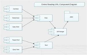 Free Uml Diagram Examples Download