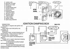 Rotax 582 Wiring Diagram