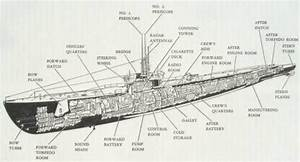 Image Gallery Submarine Parts