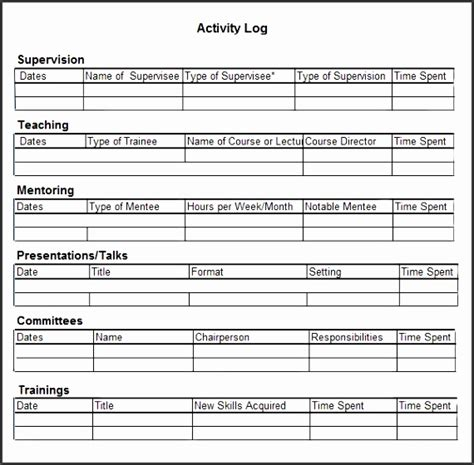 daily activity log templates sampletemplatess