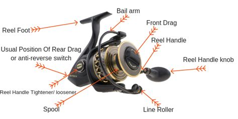 parts  spinning reel spinning reels fishing reels