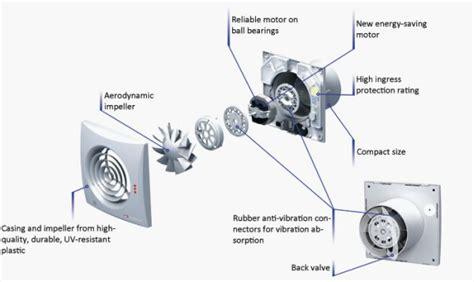 how do bathroom exhaust fans work wentylator łazienkowy osiowy seria quiet ultra cichy 25