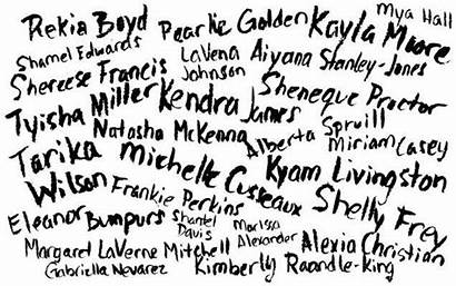 Lynching Names Killed Say Police Abwh Justice