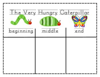 hungry caterpillar story event graphic organizer