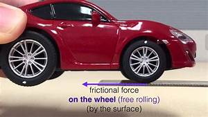 Friction On Wheels