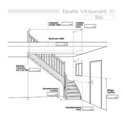 sch 233 mas escaliers flin