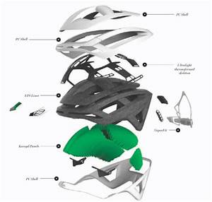Materials Used In The Modern Day Motorcycle Helmets