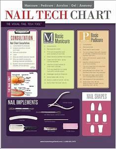 Nail Tech Chart