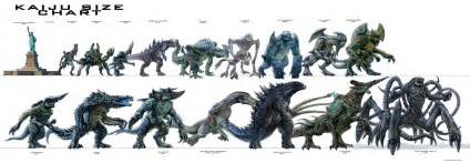 Check out the full-size version of the image here    Cloverfield Vs Kaiju