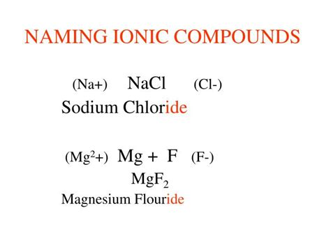 4.1 Compounds And Molecules Powerpoint Presentation