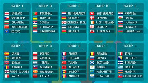 radio eldorado sorteio da fase de grupos euro