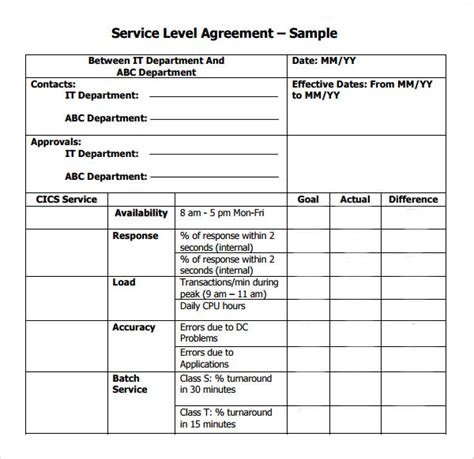 sample service level agreement templates  word