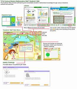 21st Century Modern Mathematics Students U0026 39  Web