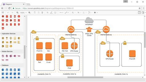 Diagramming Tool by Diagramming Tool On The Cloud With Zero Configuration