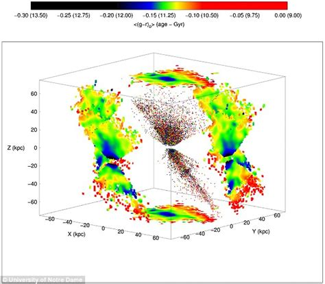 how is the milky way formed how the milky way formed in stunning 3d maps daily mail