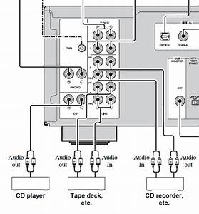 33 How To Connect Equalizer To Amplifier Diagram