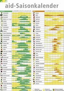 Wann Welches Gemüse Pflanzen Tabelle : saisonkalender wann kommt frisches obst und gem se aus der region ~ Frokenaadalensverden.com Haus und Dekorationen