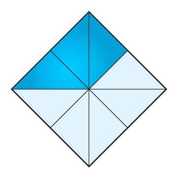 Īstas un neīstas daļas — teorija. Matemātika, 5. klase.