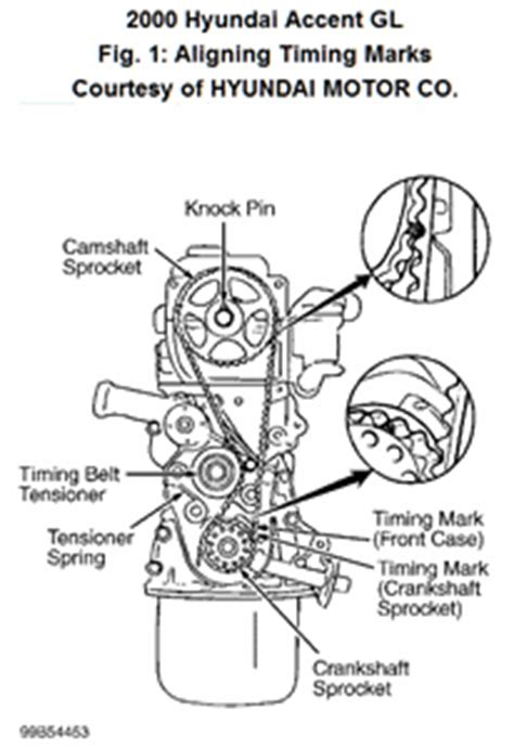 solved timing belt diagrams fixya