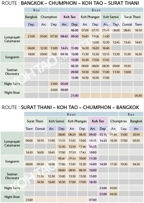 Boat From Bangkok To Koh Tao by Getting To Koh Tao Koh Tao A Complete Guide