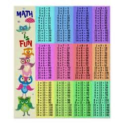 Rainbow Multiplication Table