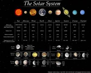 The Solar System - Wallpaper by Quyxz on DeviantArt