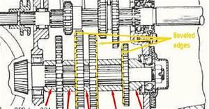 Farmall Cub Transmission Diagram