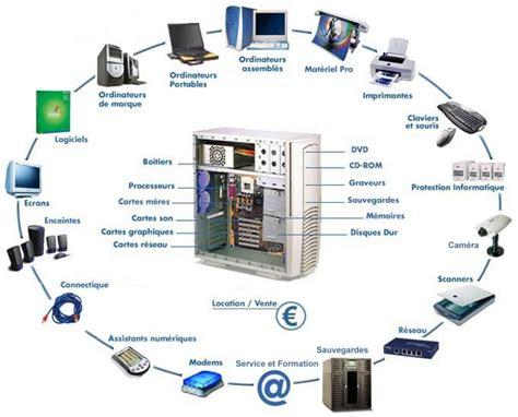 unité centrale ordinateur de bureau cho3la informatique notion de base les principaux
