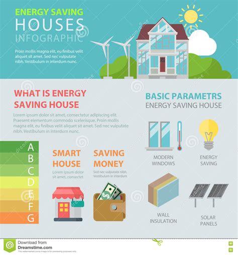 Энергоэффективность каркасных домов
