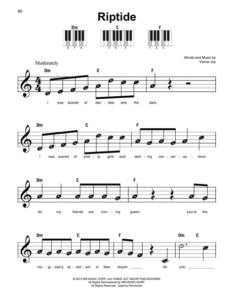musical fans org free riptide vance joy sheet music ebook 80 off gallery free
