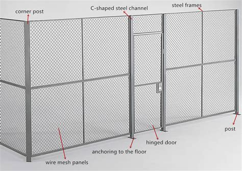 wire mesh partitions  restricted areas