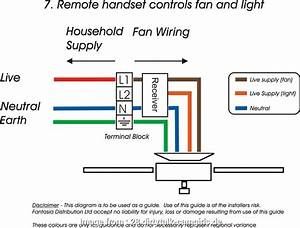 Ceiling  Motor Wiring Diagram Bypass Remote Module Direct