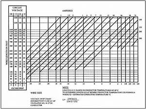 house wiring voltage drop the wiring diagram With house wiring gauge guide