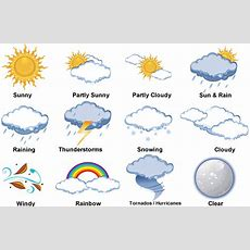 Weather  Lessons  Tes Teach