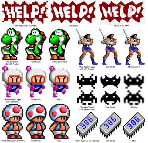 after effects falling retro pictures template mega gamasutra blake s blog pixel artist renounces pixel a