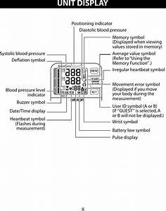 Irregular Heartbeat Symbol On Bp Machine
