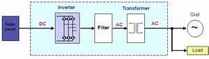 Wiring Diagram Inverter Fuji