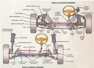 Vw Steering Diagrams