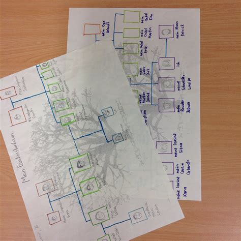 Mein Familienstammbaum  Languages @ Brentwood SC