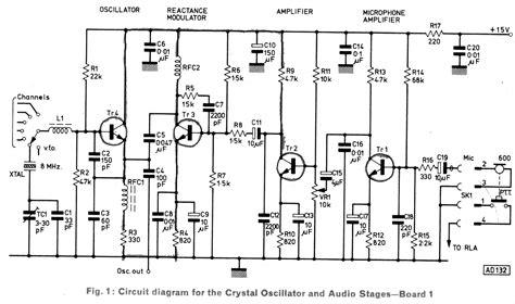 Long Range Transmitter Circuit Meter Band