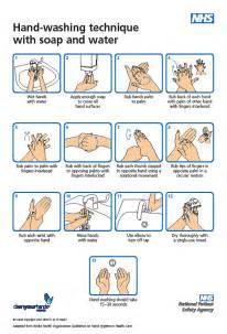 Hand Washing Procedure NHS