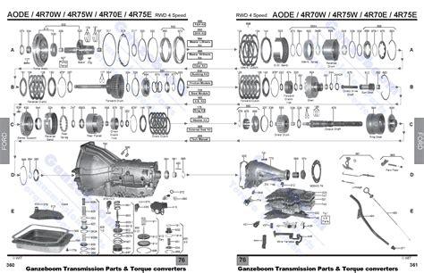 A4ld Transmission Overhaul Diagram by Ford Ganzeboom