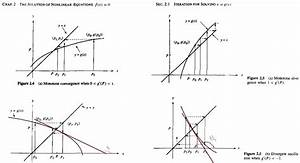 numerical methods - Fixed point Iteration: Convergence ...