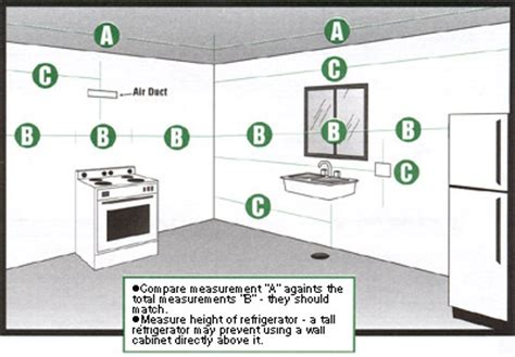 how to measure kitchen cabinets how to measure your kitchen