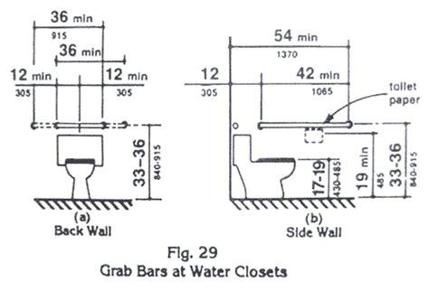 ada bathroom grab bar guidelines ansi vs ada restroom grab bar requirements evstudio