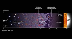 NASA's Hubble Offers Glimpse of Early Universe - US News